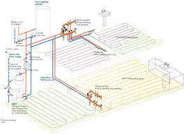 wiring schematic for goodman heat pump images goodman heat pump heat pump air handler wiring diagram as well heating