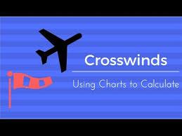 Using A Crosswind Chart To Determine Headwind And Crosswind Components Aviation