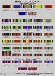 Army Jrotc Ribbon Chart Army Jrotc Ribbons Google Search Rotc Army Ribbon