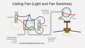 ceiling fan wiring diagram (two switches) Two Switch Wiring Diagram ceiling fan wiring two switches two pole switch wiring diagram