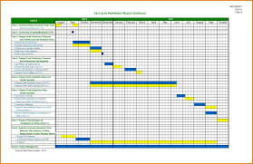Microsoft Schedule Templates Free Microsoft Excel Project Management Tracking Templates Schedule