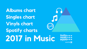 2017s Italian Music Charts Best Selling Albums Singles