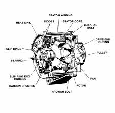 vanagon alternator remix and a real surprise shooftie Alternator Parts Diagram at Aircraft Alternator Diagram