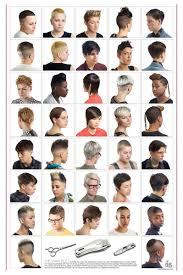 Revisioning Aspirational Hair Sociological Images