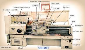 lathe tools names. different-lathe-machine-parts lathe tools names