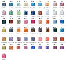 Synthetic Gem Color Chart