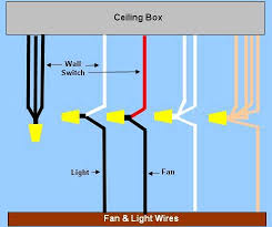 wiring diagram for ceiling fan light power enters at ceiling box circuit continues