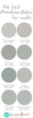 Kitchen Wall Paint Colors 17 Best Ideas About Kitchen Wall Colors On Pinterest Kitchen