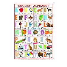 English Alphabet Chart Jlab