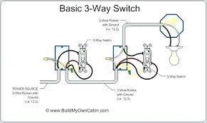 power outlet wiring diagrams electrical plug wiring premium power power outlet wiring diagrams