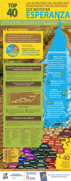 flyer translated in portuguese 10 best translated missiographics images on pinterest infographics