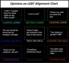 Opinions On Lgbt Alignment Chart Lgbt Couples Honey You