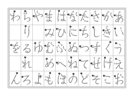 How To Write Hiragana Chart 27 Hiragana Charts Stroke Order Practice Mnemonics And