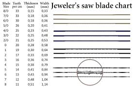 Jewelers Saw Blade Chart Showing The Different Sizes And