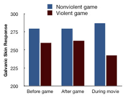 violent video game essay violent video games are not as harmful as parents