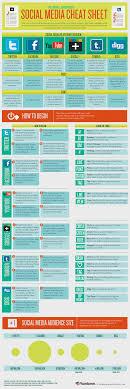 3 Smashing Social Media Cheat Sheets