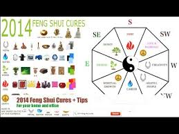 feng shui in office. 2014 Feng Shui Home And Office Tips Feng Shui In Office I