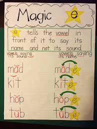 Dyslexia Phonics Chart Magic E Anchor Chart Dyslexia Kindergarten Anchor Charts