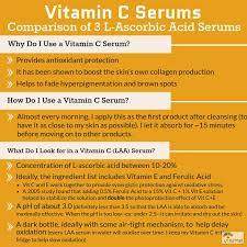 Vitamin C Comparison Chart Comparison Of 3 Vitamin C Serums Skinceuticals Paulas