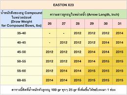 Easton X23
