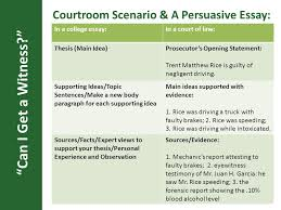 unit seminar can i get a witness cm effective writing i  courtroom scenario a persuasive essay can i get a witness in a college essay