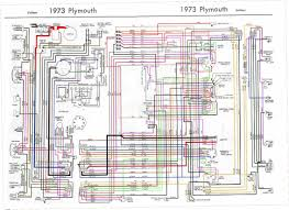 1973 plymouth wiring diagram 1973 wiring diagrams online 1970 plymouth duster wiring harness wirdig