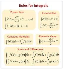 Your instructor might use some of these in class. Basic Integration Examples Solutions Worksheets Videos Activities