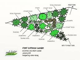 Small Picture Online Garden Design Services Services