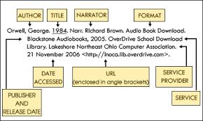 bibliography web page the oscillation band bibliography web page