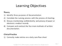 Charting Practice For Nurses Documentation Of Nursing Care Ppt Video Online Download