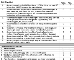 Sample College Checklist Impressive Example Checklist Used To Assess Pharmacy Students' Case