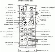 ford taurus 2004 fuse box diagram and wiring part 58 for pictures 2004 ford taurus fuse box diagram at 2004 Taurus Fuse Box Diagram