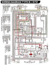 type 3 wiring diagram type printable wiring diagram database vw type 3 wiring diagram vw wiring diagrams source
