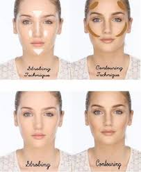 where to highlight highlighter map where to apply highlighter to the face strobing