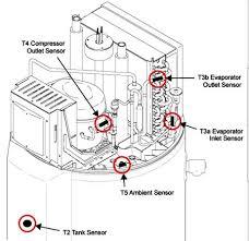 rheem heat pump hot water wiring diagram rheem review ge heat pump water heater on rheem heat pump hot water wiring diagram