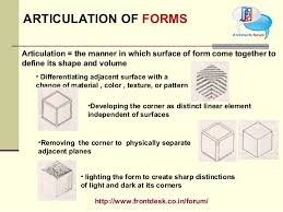 Theory Of Design Collisions Of Form