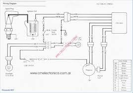 john deere r wiring diagram deere download free printable john deere 425 wiring diagram free at John Deere Wiring Diagrams Free