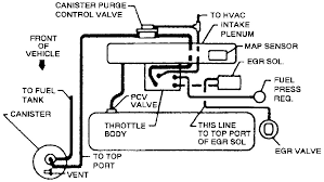 2 2l s10 engine diagram not lossing wiring diagram • 2 2l s10 engine diagram images gallery