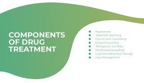 Arizona Rehab - Drug and Alcohol Treatment in the State of Arizona