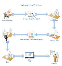 workflow examples  free downloadinfographics process diagram