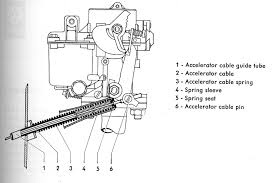 2001 vw jetta cooling fan wiring diagram images delorean engine wiring diagram get image about wiring
