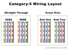 cat 5 rj45 wiring diagram 568b 39 great cat five wiring diagram cat 5 rj45 wiring diagram 568b 39 great cat five wiring diagram fresh wiring diagram cat5