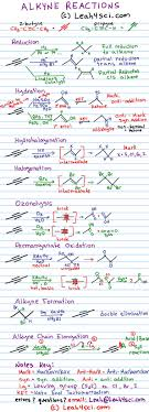 Alkene Addition Reactions Chart Alkyne Reactions Overview Cheat Sheet Organic Chemistry