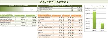 Como Hacer Un Presupuesto Familiar Presupuesto Familiar Ejemplos Y Formatos Excel Word Y