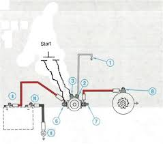 Ford Tempo Wiring Diagram Ford 9N Wiring-Diagram