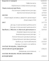 Ниже приведен образец отчета по летней практике Отчеты по практике журналиста