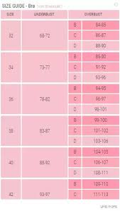 Bra Measurement Chart In India What Is The Difference Between 34c And 34b Bra Sizes Quora