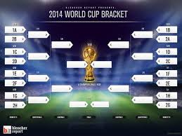 World Cup Bracket 2014 Knockout Schedule Most Likely