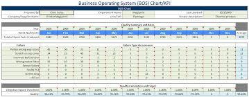 Bos Chart Template Bos Chart Qos Chart Download Adaptive Bms