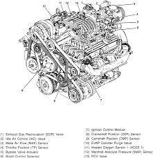 03 buick century engine diagram wiring diagram 03 buick century engine diagram